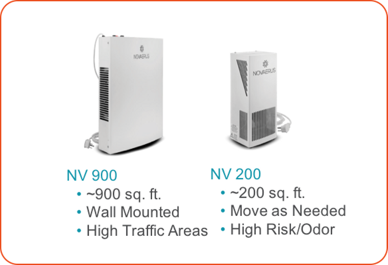Effective Indoor Air Quality Solutions